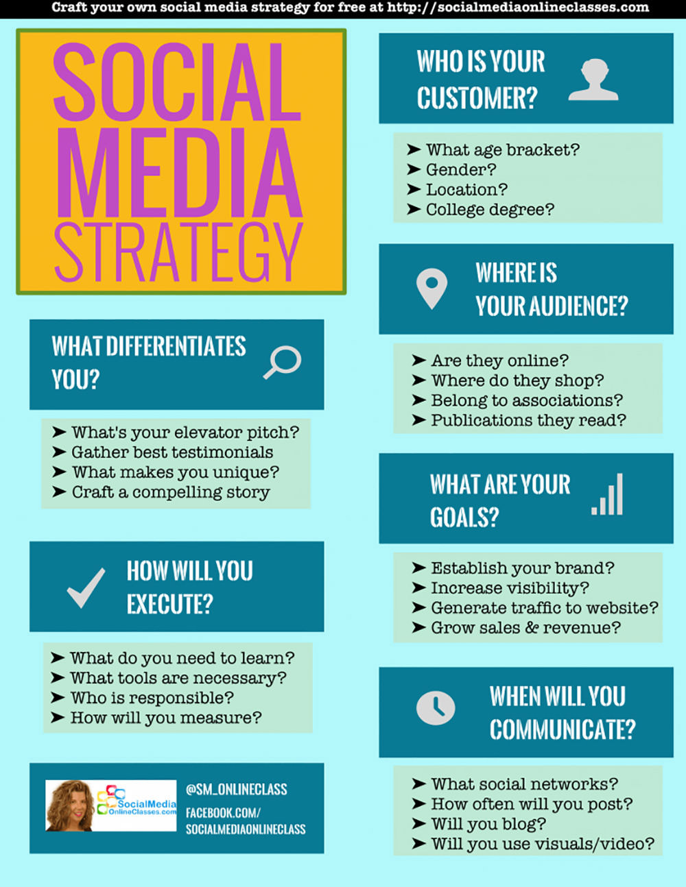 Develop Your Social Media Strategy in 60 Seconds