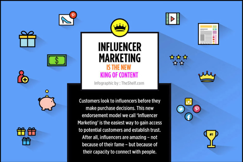 Here's Why Influencer Marketing Works for Brands
