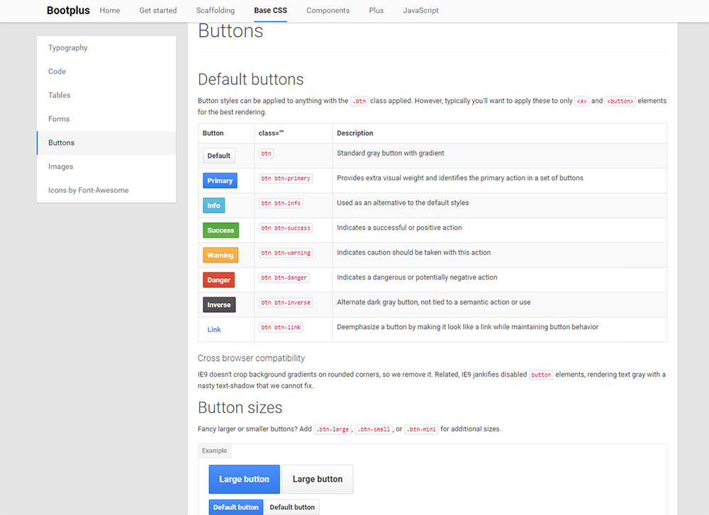 Bootplus example buttons