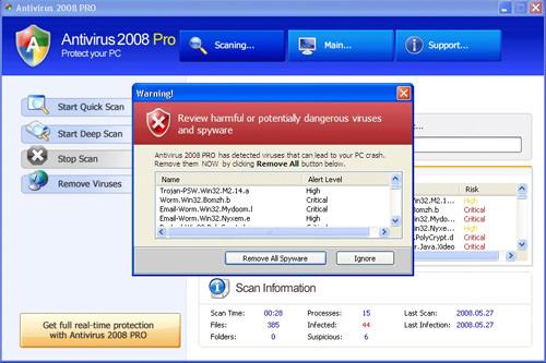 Fake Antivirus Message