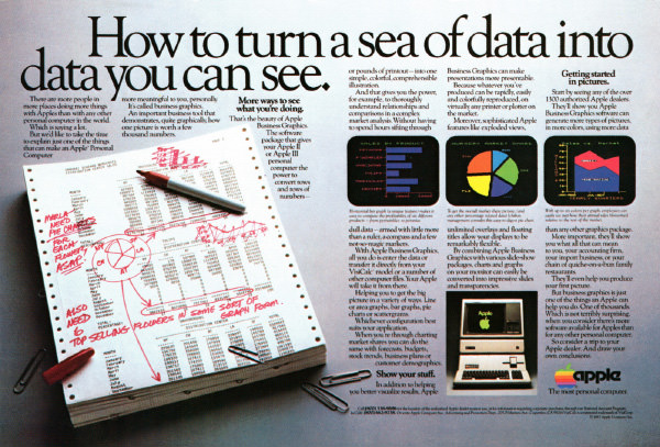 How to Turn A Sea of Data into Data You Can See