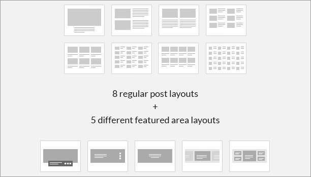 Vlog's layouts