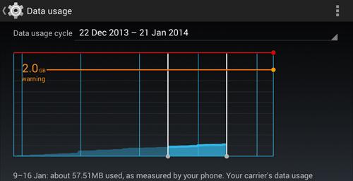 Set Mobile Data Limit