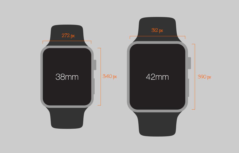 apple watch series 123