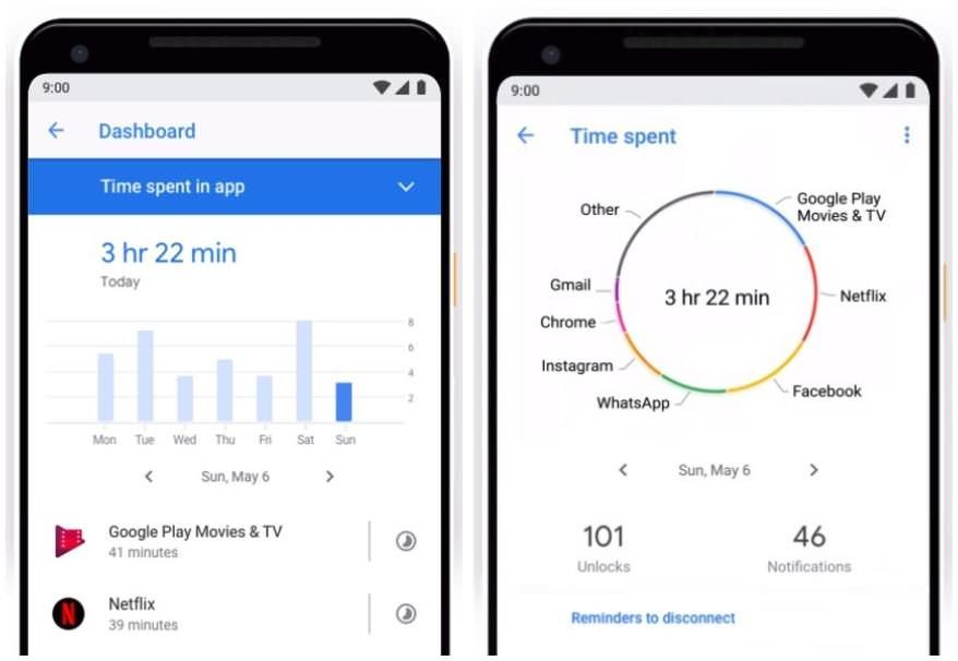 Digital Wellbeing in Android Pie