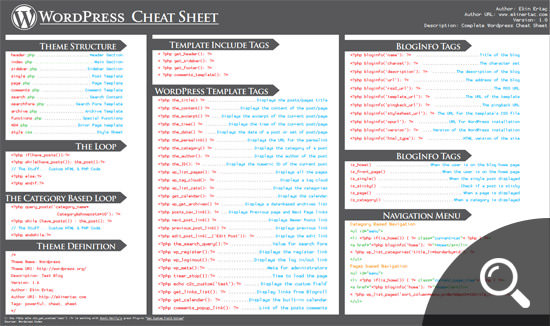 WordPress Cheatsheet