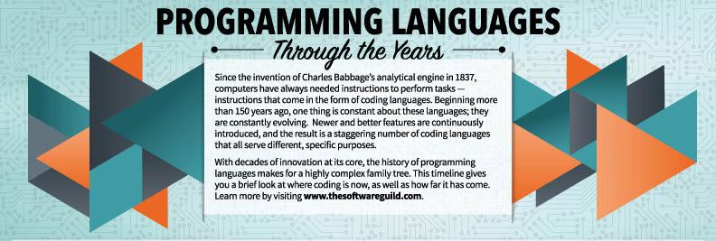 Computer-Programming-Languages