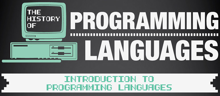 History-of-Programming-Languages-Infographic
