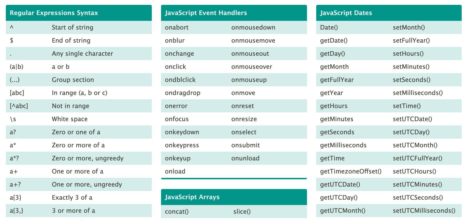 JavaScript-Cheatsheet