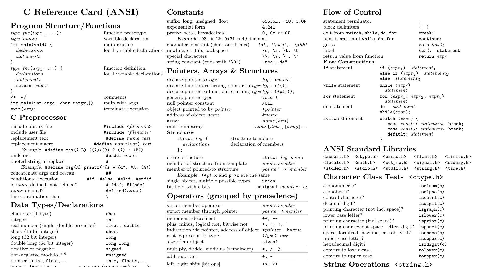 C-Reference-Card-ANSI