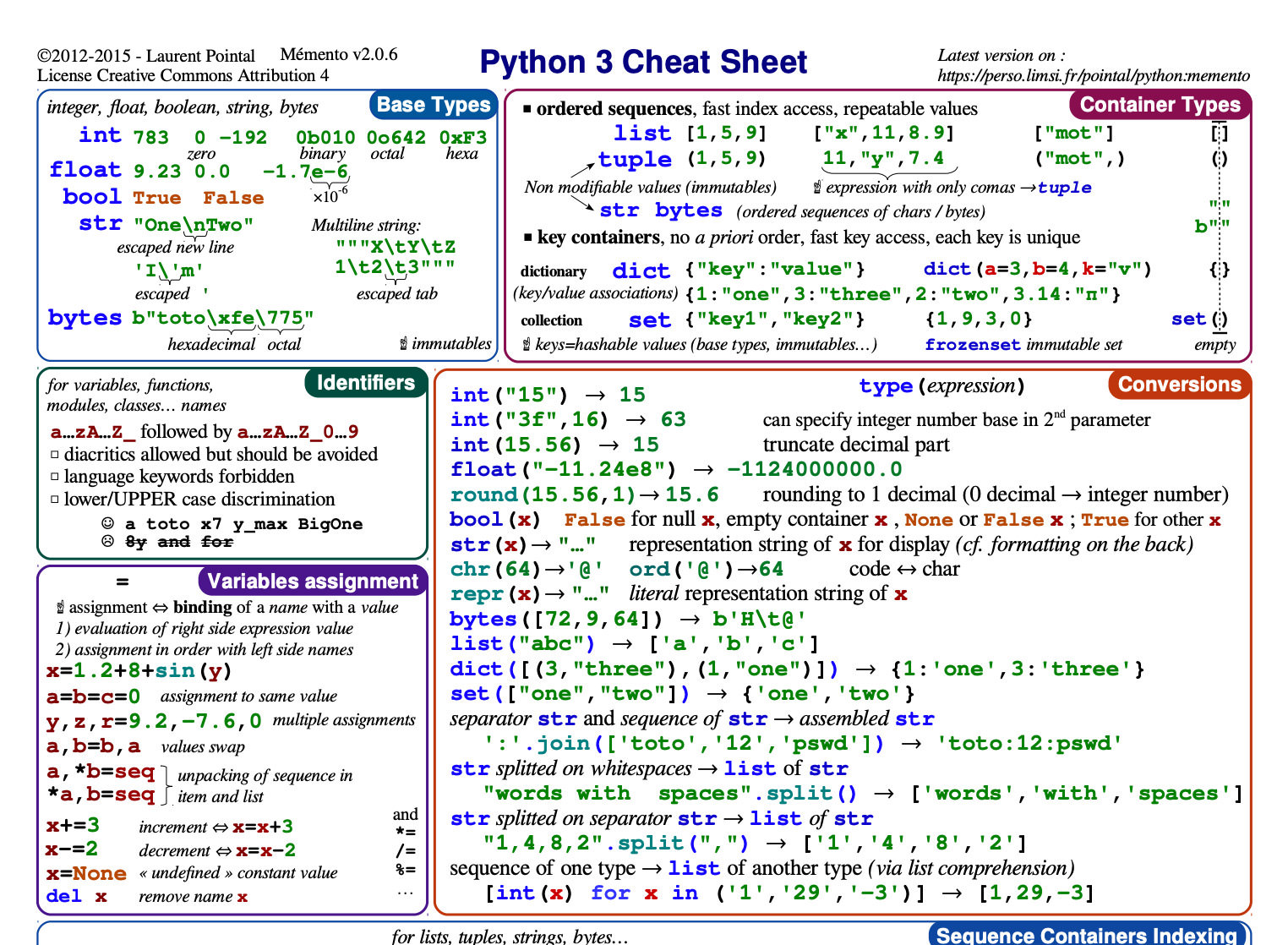 Python-3-Cheat-Sheet