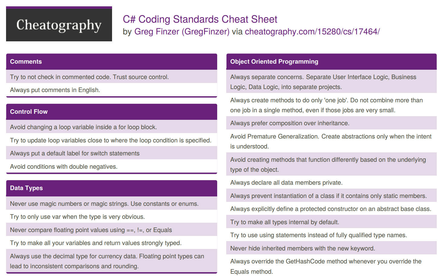 Csharp-Coding-Standards