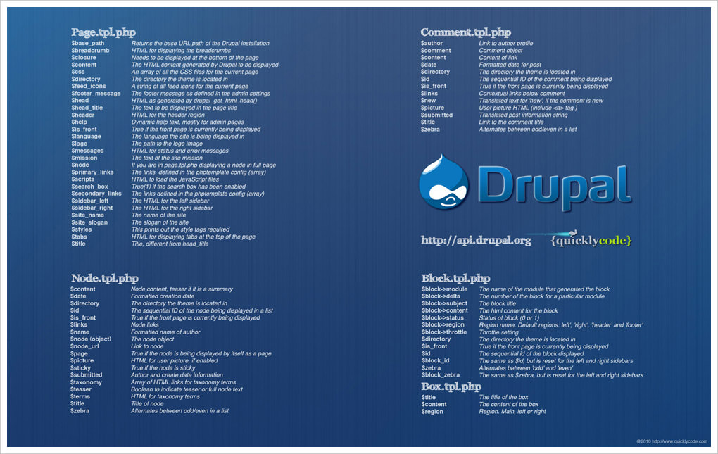 Drupal Theme Developers Wallpaper