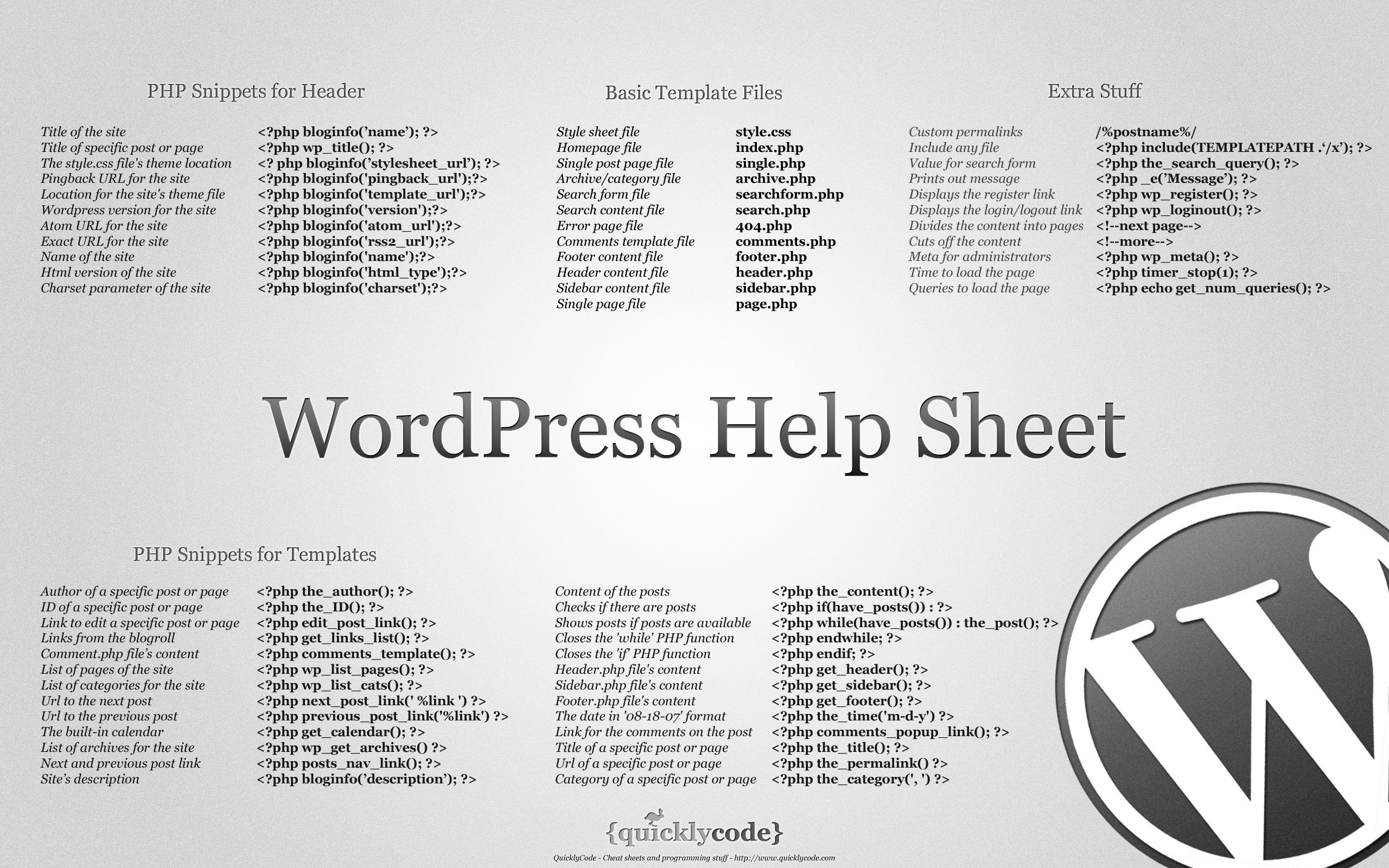 Cheatsheets Wallpapers For Web Designers And Developers Hongkiat