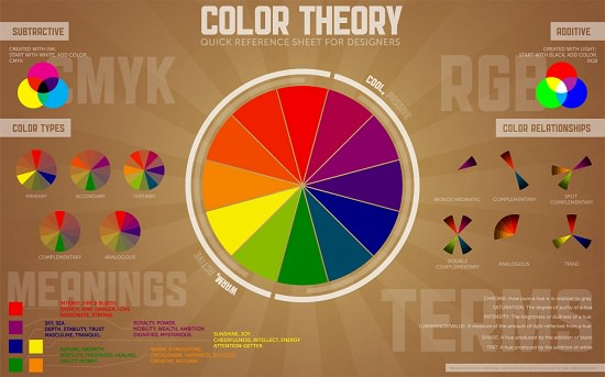 ColorTheoryCheatsheet.jpg