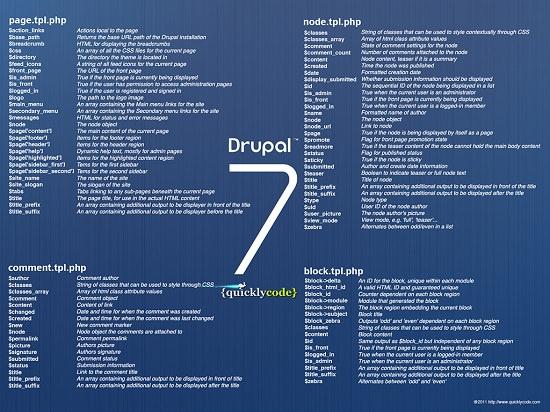 DrupalCheatsheet.jpg