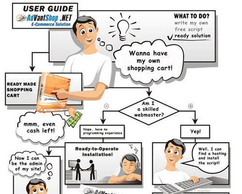 AdVantShop.NET. Comic Guide
