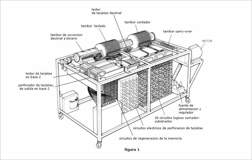 Atanasoff-Berry Computer