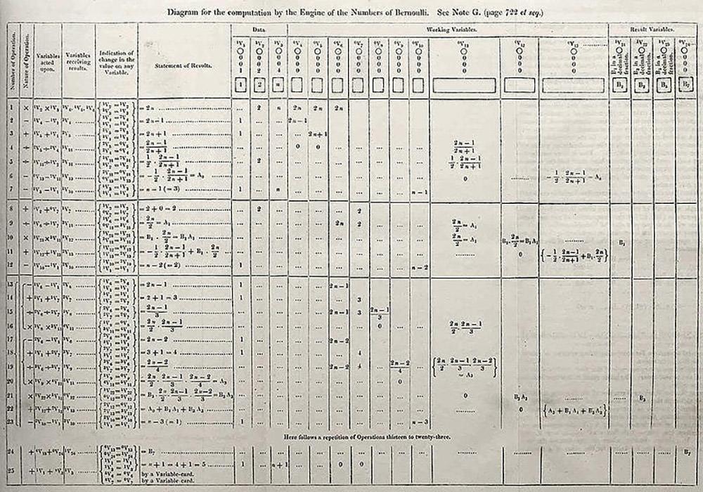 first computer program