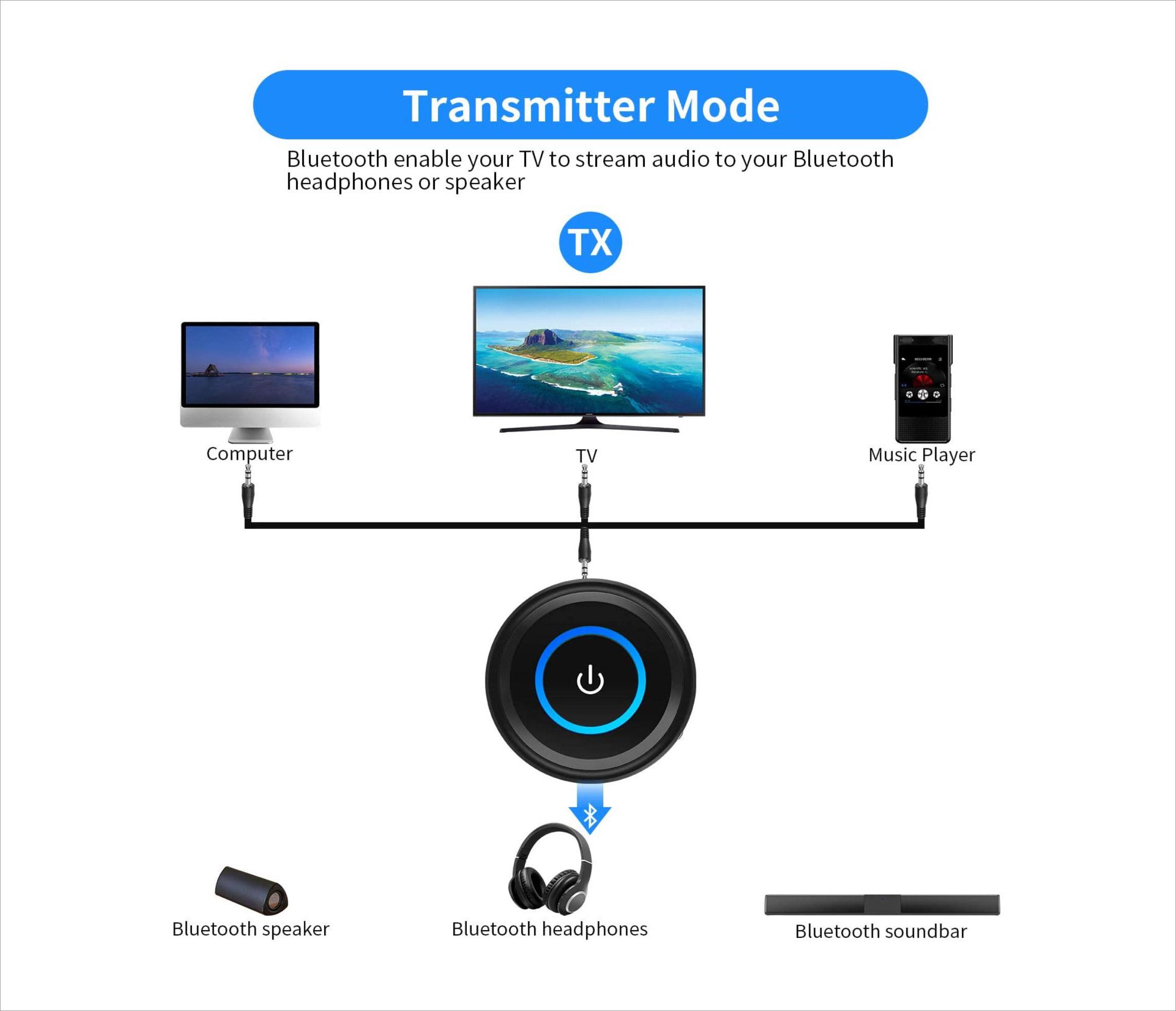 Infrared-IR-Audio-Transmitter