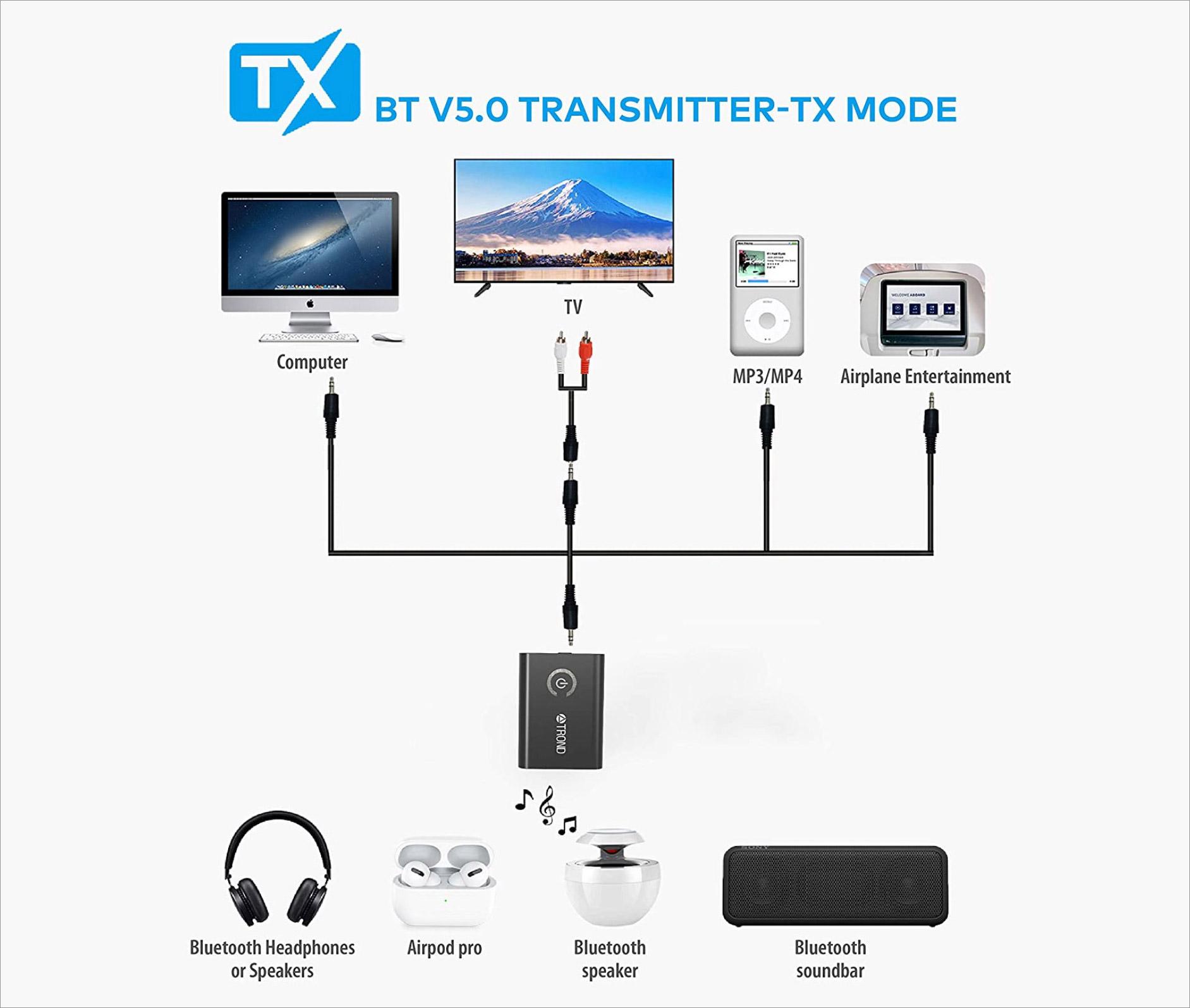 Trond-Bluetooth-Transmitter
