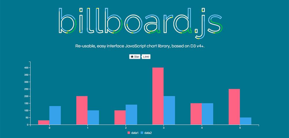 billboard js script