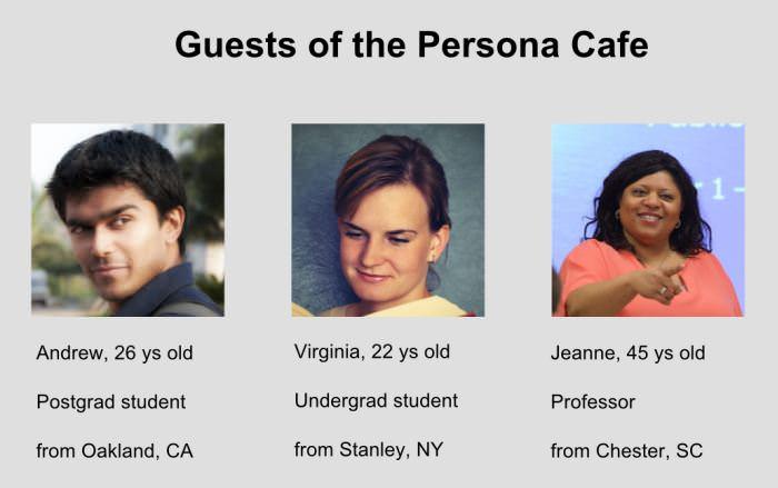 Persona Cafe Personas