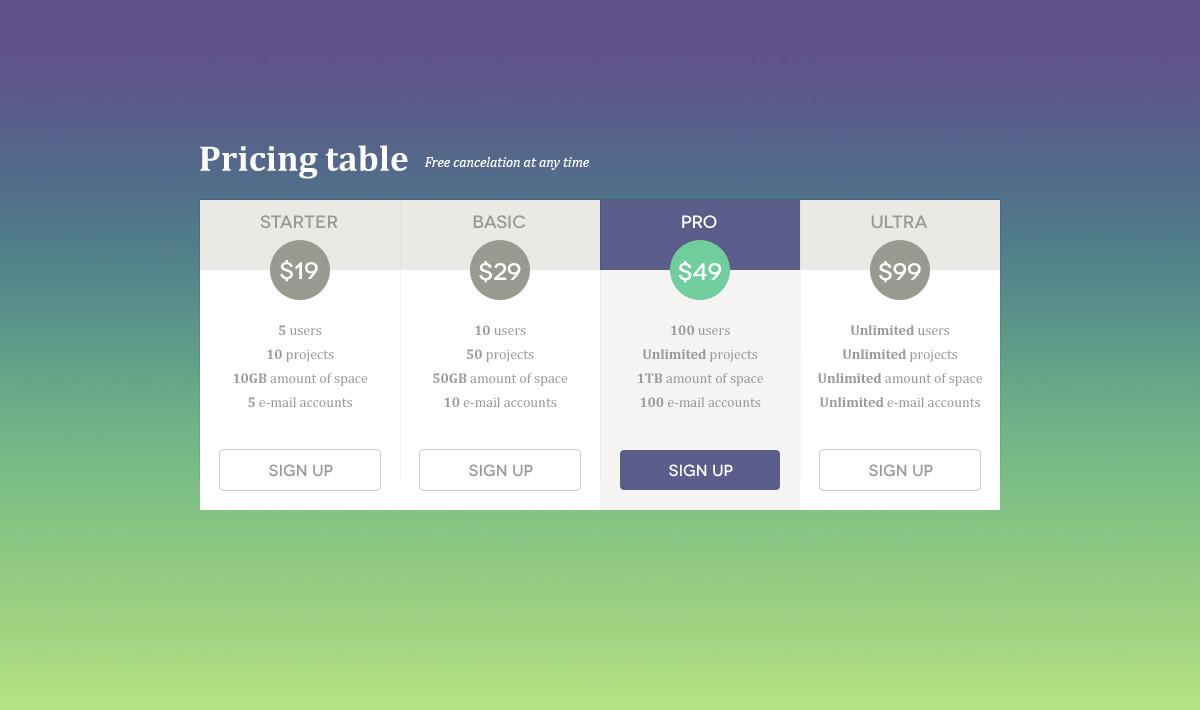blue green pricing plan