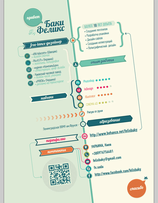 Infograpics Of My CV / Resume By Felix Baky  Cool Resume Designs