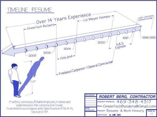 timeline_resume