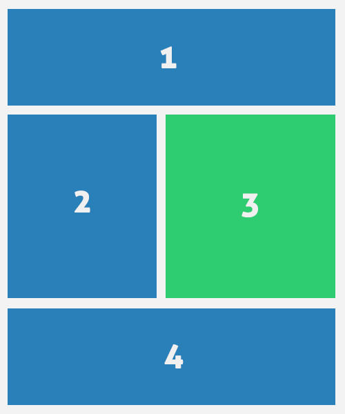 CSS3 Regions - How it Works