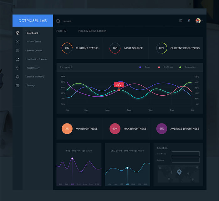 dashboard-design