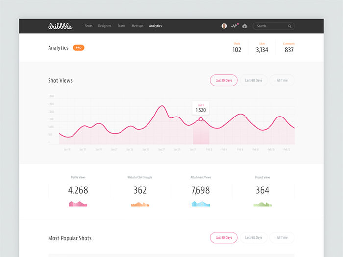 dribbble-analytics