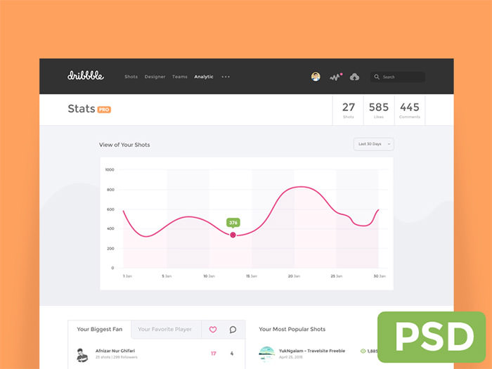 dribbble-dashboard-stats