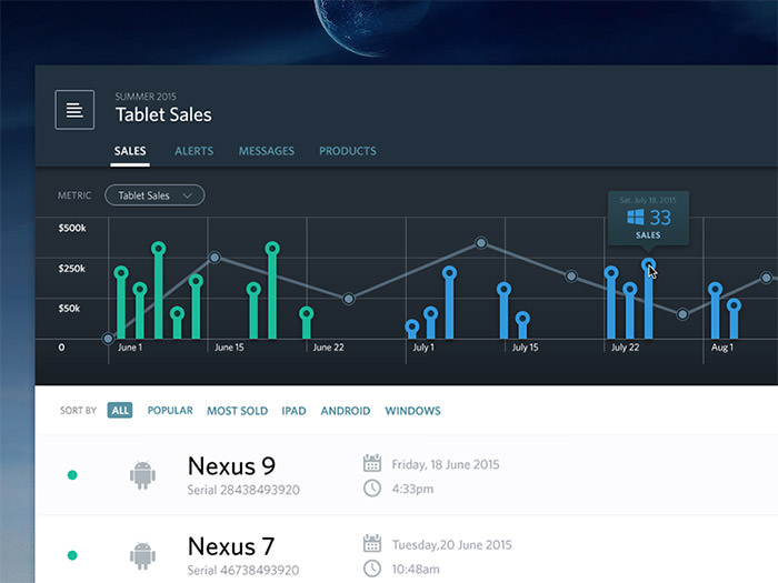 sales-dashboard