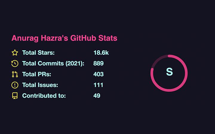 github-stats