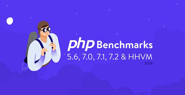PHP HHVM Benchmark