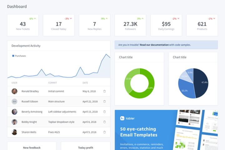 Example of dashboard with Analytics
