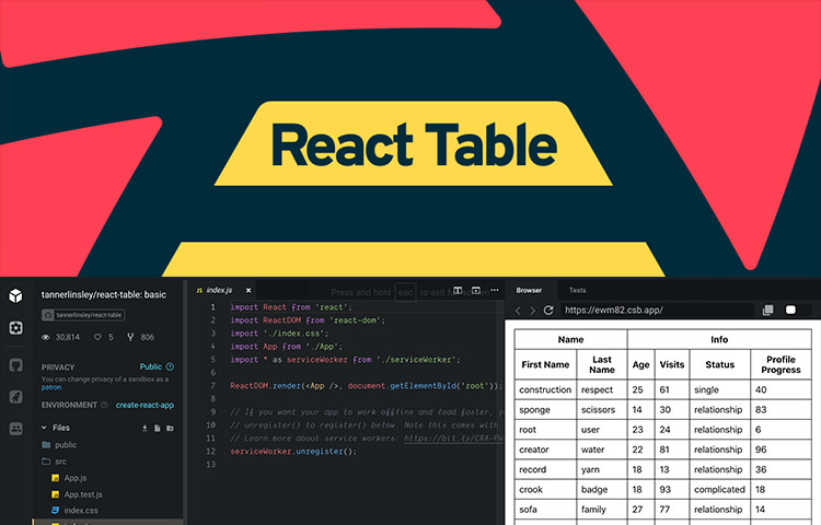 React Table