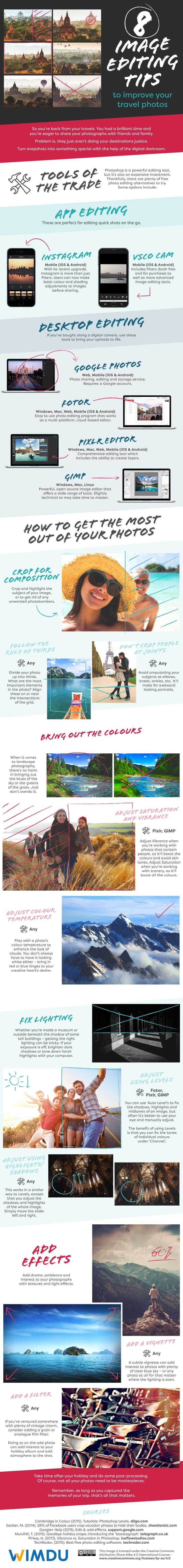 edit travel photo infographic