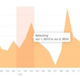 graph highlight