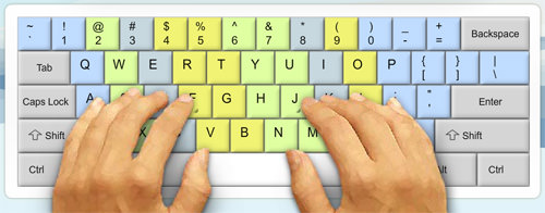 Keyboard Finger Placement