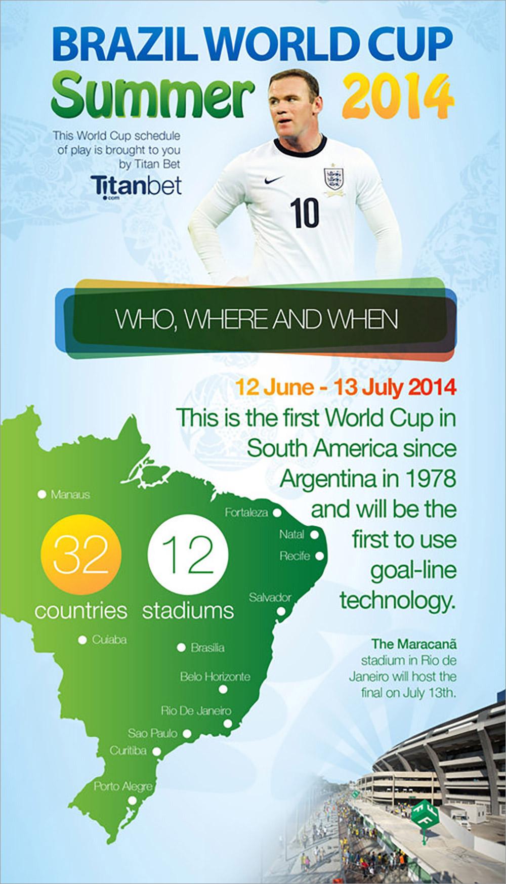 2014 FIFA World Cup Draw