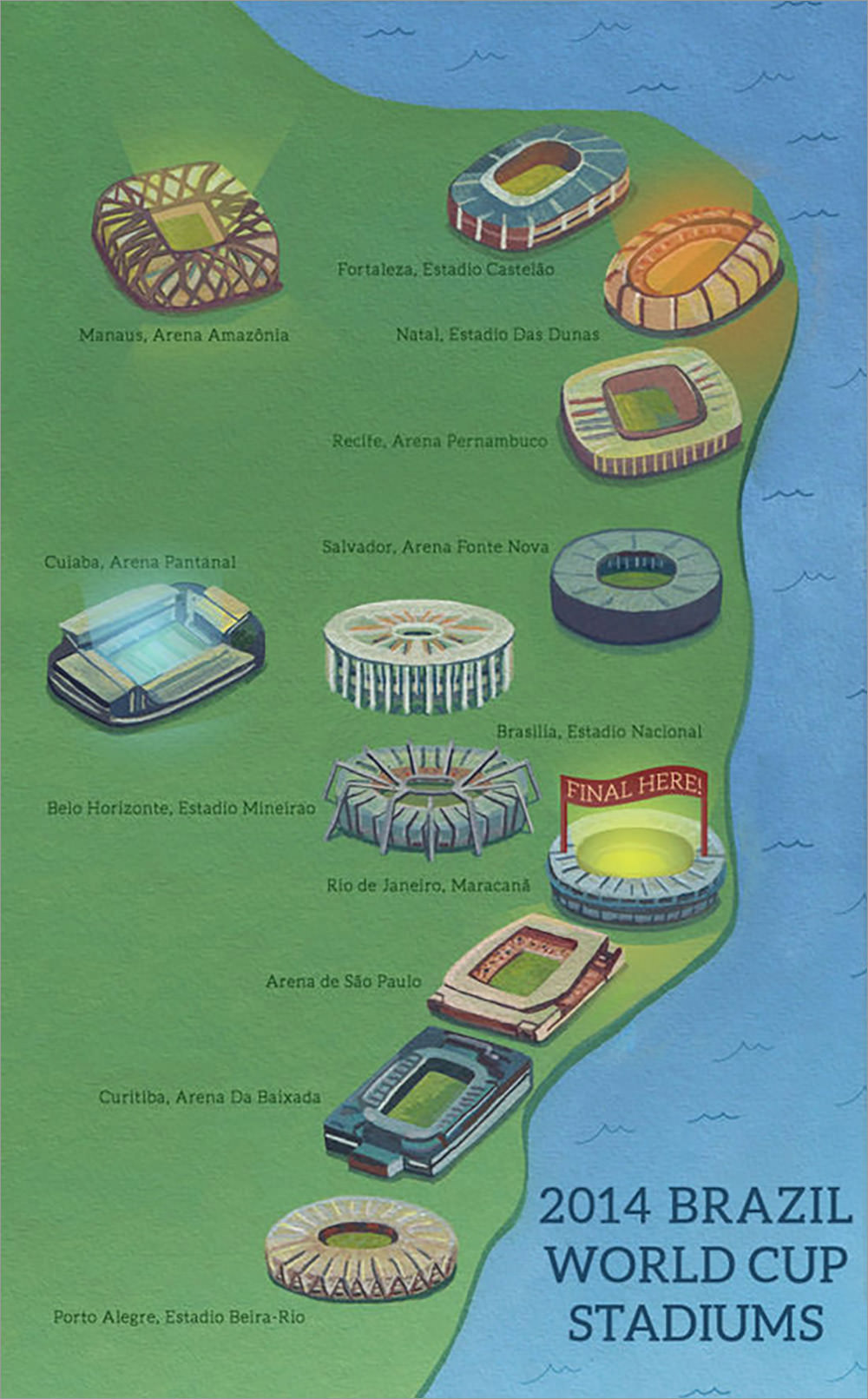 Brazil World Cup 2014 Stadium Ilustrated Map