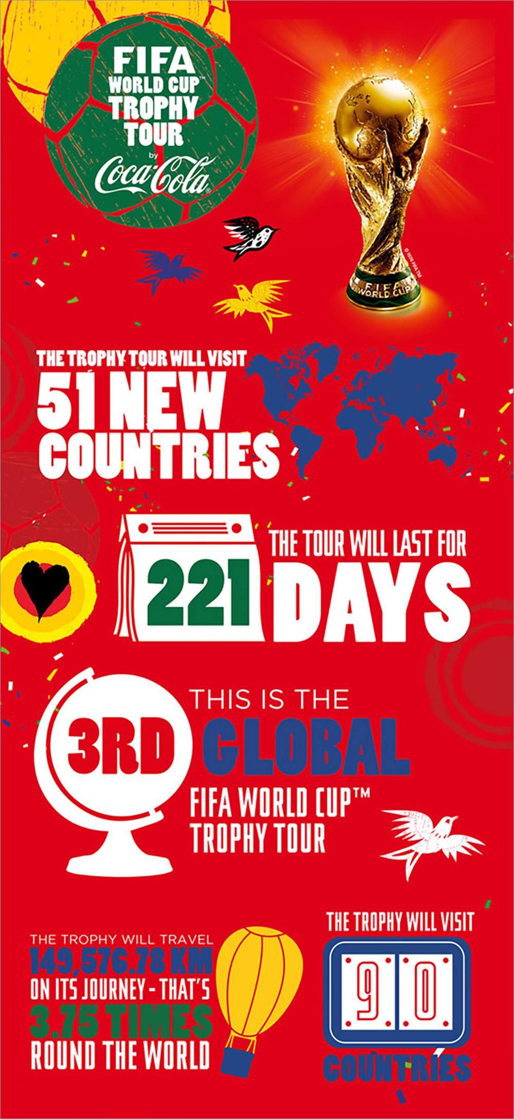 Coca Cola World Cup Trophy Tour