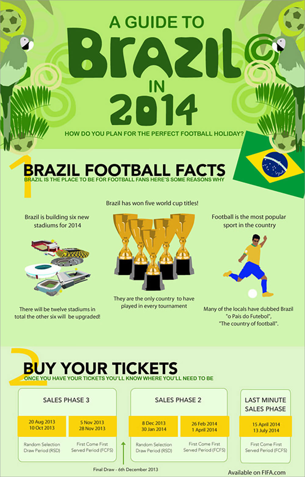 A Guide To Brazil In 2014