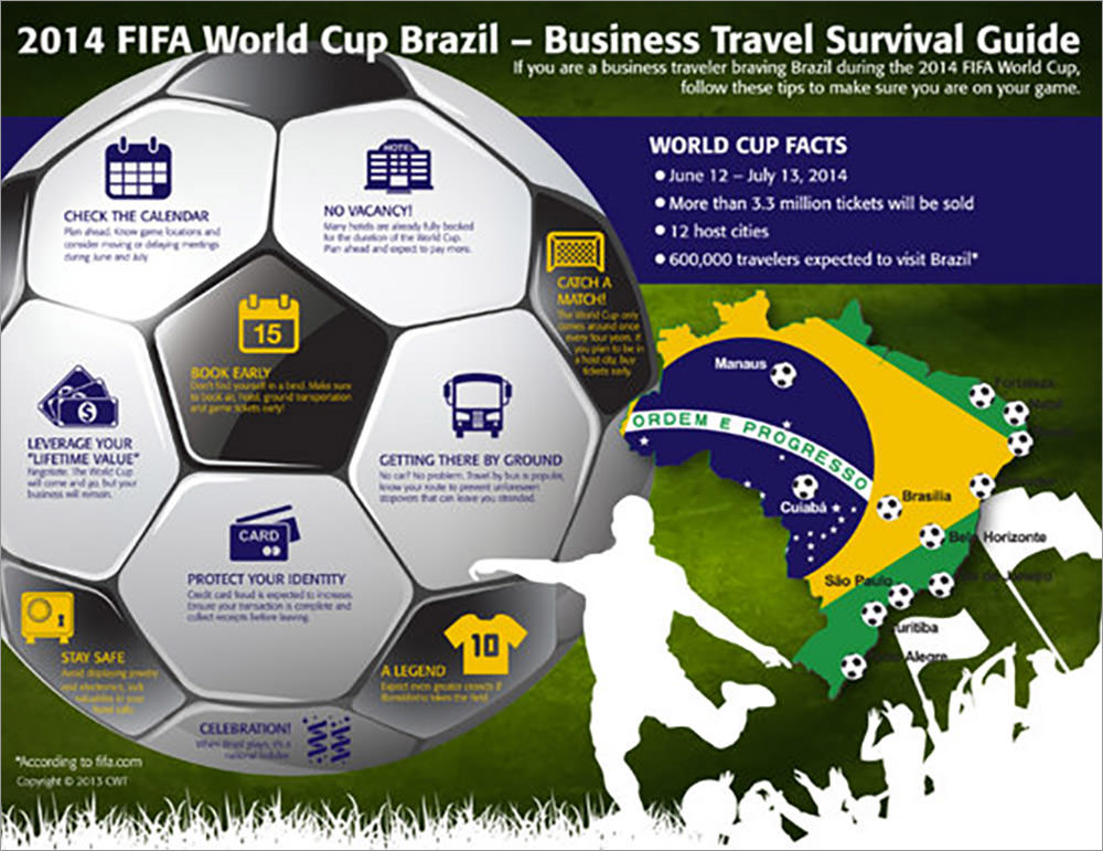 World Cup Business Travel Survival Guide