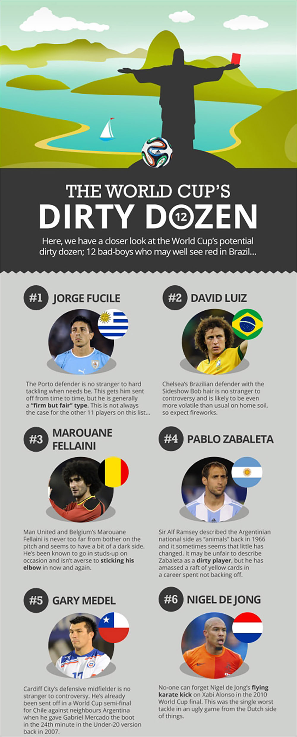 The World Cup Dirty Dozen
