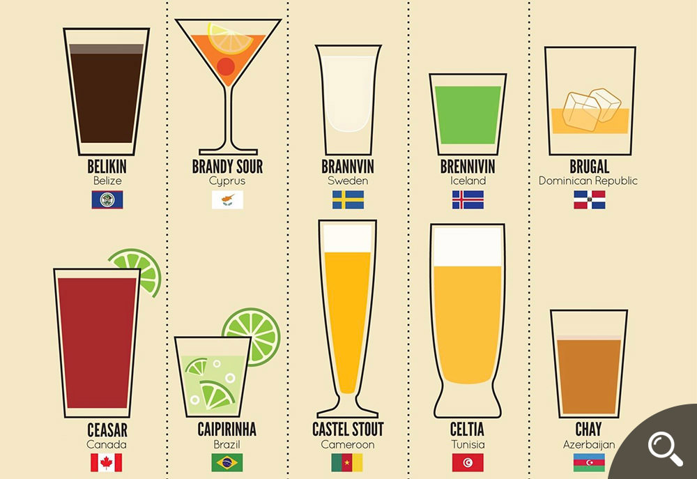 Around-the-World-in-80-Drinks