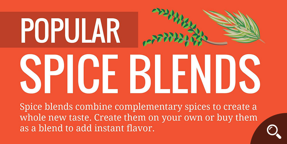 Guide-to-Flavoring-With-Spices